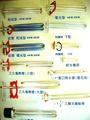 阿球=電熱水器鈦合金電熱管 全鑫熱水器電棒 三久太陽能熱水器加熱管 三陽加熱棒 電光 和成 櫻花 鴻茂 凱旋 三鈴
