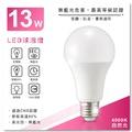 全網最低價 CNS認證 超亮LED 13W球泡燈 4000K 自然光 省電燈泡 球泡燈 E27燈泡 節能省電80%
