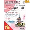 酷盒 2019/12/31 日本 Docomo 7天 無限流量 7GB降速 上網 sim卡 上網卡 網路卡