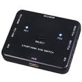 【伽利略】HDMI 4K2K 2埠 KVM電腦切換器(HKVM2S)