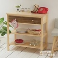 CiS自然行實木家具 電器櫃-碗盤櫃-雜貨櫃-置物櫃W90cm(水洗胡桃色)