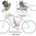 Bicycle Accessories,自行車配件,代步車,自行車改裝,腳踏車引擎改裝,極速自行車改裝