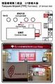 大阪周遊卡 OSAKA AMAZING PASS 1日券 / 2日券(桃園機場取件)