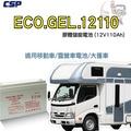 ECO.GEL.12110 洽詢:12v 110ah太陽能電池