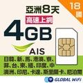 亞洲通 AIS SIM2FLY 多國 SIM卡 4GB 8日方案