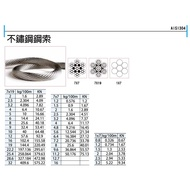 不鏽鋼白鐵鋼索 不銹鋼白鐵鋼索SUS304# 4mm/4.8mm 7*7 鋼索 手拉吊車 手搖吊車吊重產品 歪阿