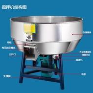 免運快出 飼料攪拌機加厚小型拌料機50-500公斤塑料顆粒食品養殖場設備商用 夏季狂歡爆款