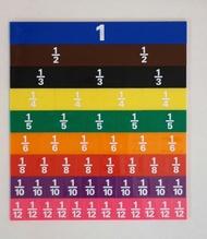 《少年》教具 積木 長條分數板盒 ( 51 PCS ) 東喬精品百貨