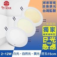 【TOYAMA特亞馬】2~12W超薄LED日光感應自動調光節能崁燈 挖孔尺寸15cm(黃光 自然光 白光)