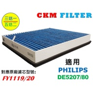 【CKM】PHILIPS 飛利浦 FY1119/20 抗菌 抗敏 無毒 活性碳 靜電濾芯 濾網 濾心 適用 DE5207