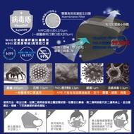 病毒盾Virus OUT SuperN99高效率能防菌口罩