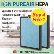 ION PUREAIR Air Purifer Hepa Filter P1/P3/P5/P7