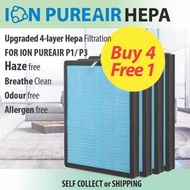 ION PUREAIR P1/P3/ GEN2 P5/ GEN2 P7 Hepa Filter