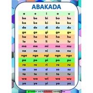 Laminated Wall Chart ABAKADA for Kids PAGNAY  PAGBA NG ABAKADA