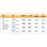 台北京華城Baby Boss職業體驗任意城 親子套票(1大1小)