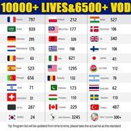 FHD GLOBAL WORLD IPTV ADULT BOX ANDROID BOX SMART TV M3U LIST HOT XXX EUROPE FREE TEST 3 DEVICES XC IPTV GSE IPTV