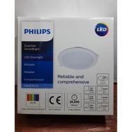 Philips DN027B G2 14W 14W 14WATT 6 INCH LED PANEL Light Lamp