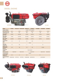 VIKYNO DIESEL ENGINE RV125 12 HP SETANDING KUBOTA YANMAR SESUAI UNTUK KERBAU BESI KERETA GALAH ENGINE ENGIN AIR [ LAZONE ]