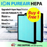 Hepa Filter for ION PUREAIR Air Purifier P1/P3/P5/P7