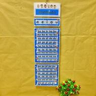Abakada Chart Fully Laminated  terraria toys