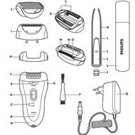 PHILIPS飛利浦美體刀的拔毛刀頭、刮毛刀頭、充電線電源線~適用機型HP6576、HP6574