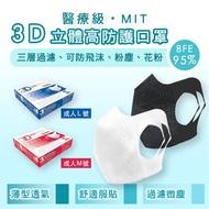 全程醫療防護口罩 白色L號 1盒(30入/盒)