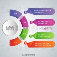 客製LOGO-商標設計