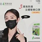 【聚泰科技】3層高防護KN95 立體醫療口罩 (10入/盒) 黑色