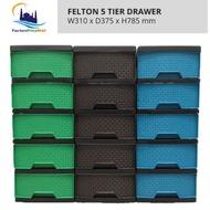 5 Tier Tingkat Plastic Drawer/ Storage Cabinet/ Kabinet Laci 5 Tingkat/Rak Baju Clothing Rack Almari Baju Plastik