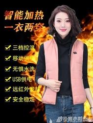 智慧恒溫電熱馬甲Usb充電發熱背心女雙面穿自動加熱衣服坎肩外套ATF