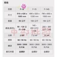 免運 多功能』磨豆米脫渣機2HP f16 磨豆漿機 磨米機 台灣製造 食品機械 豆漿機廚房 自動脫渣磨豆機 磨豆米脫渣機