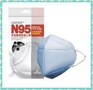 (現貨)萊潔 N95 防護 口罩 一包2入 肺炎 防疫 冠狀病毒 酒精 防病毒