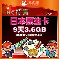 悠遊購 日本 9天3.6GB 每天400MB 高速上網 降速 吃到飽 無限流量 上網卡 日本網卡 【Y0303】