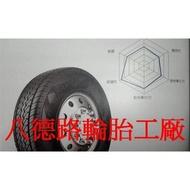 {八德路輪胎工廠}建大 225/70/15 休旅車RV專用胎 花紋KR15