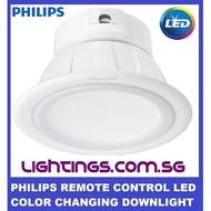 Philips Smalu 59061 LED Downlight