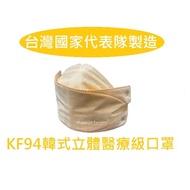 【台灣製造】專利 KF94單片包 4D醫療醫用口罩 滿100片送3片 國家隊老廠 透氣舒適 衛生時尚 金屬鼻樑條專利設