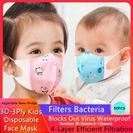Disposable Potective 3D Face Mouth Masks/Baby mask /Kids mask/Spot supply、0-3Years、 4-12Years 50pcs
