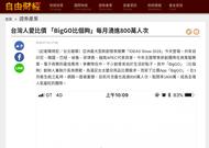 台灣人愛比價 「BigGO比個夠」每月湧進800萬人次