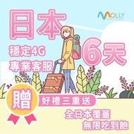 【限時特賣】日本神卡 6天 4G不降速吃到飽 SoftBank 送好禮三重奏 4G 高速上網卡 SIM卡 現貨寄出
