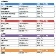 【LFM】SB野蠻公牛 XPS氮氣避震器 雷霆S 雷霆 G6 超五 JETS JET POWER Z1 FIGHTER