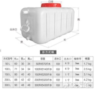 食品級大號塑料桶臥式儲水桶長方形100L水桶帶蓋300L水塔水箱