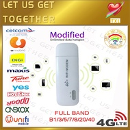 [modified usb wifi]USB Router 3G/4G Wifi Router Wireless USB Car Modem 4G Mini Wifi Stick Sim Card Data Mobile Hotspot Sim card Dongle