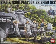 BANDAI 萬代 U.C.HARD GRAPH No.3 1/35 地球聯邦 陸戰 鋼彈 08MS小隊