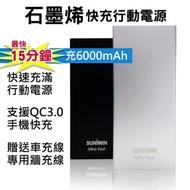 烯皇革命性快充石墨烯行動電源 X62 6000mAh
