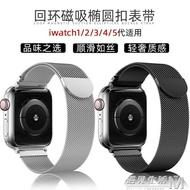 適用蘋果手錶錶帶iwatch5代不銹鋼金屬運動apple watch錶帶 全館免運