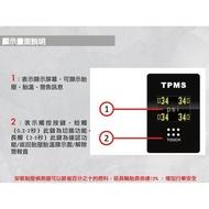 SUGO汽車精品 ORO W417-HA2 CRV5 專用盲塞式 胎壓偵測器