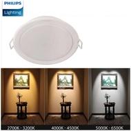 Philips MESON LED Downlight