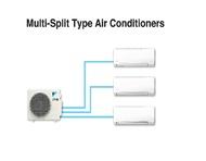 DAIKIN MULTI-SPLIT AIR COND INVERTER MKC-50RVM (R32) 2.0HP + 2 UNIT 1.0 HP CTKC25RVM
