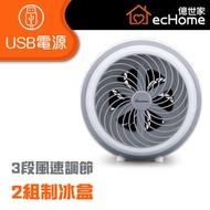 ecHome - USB 冰冷風扇(圓形) - AC838 #冷風機 #水冷風扇 #水冷風機 #扇風機 #座檯扇