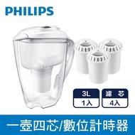 【Philips 飛利浦】飛利浦超濾帶計時器3.5L濾水壺+專用濾心-共4濾芯(AWP2920-1+1)